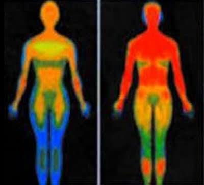 Korotkov tvrdi da je plava boja koja nestaje iz glave mrtvog tijela - duša.
