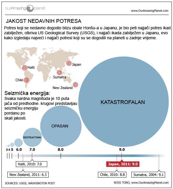 Karta sa seizmičkim aktivnostima iz 2011. godine.