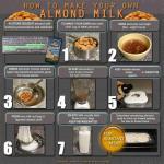 Bademovo mlijeko je izuzetno zdravo, a i jednostavno za napraviti. Zdrava je zamjena za štetno kravlje mlijeko. https://matrixworldhr.wordpress.com/2012/09/10/objasnjenje-opasnosti-mlijecnih-proizvoda/