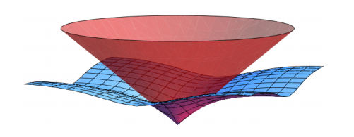 Plastičan prikaz umjetno stvorene matrice ili matrixa.