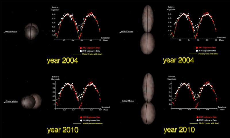 Znanstvenici godinama prate neobičan binarni objekt u Kuiperovom pojasu.