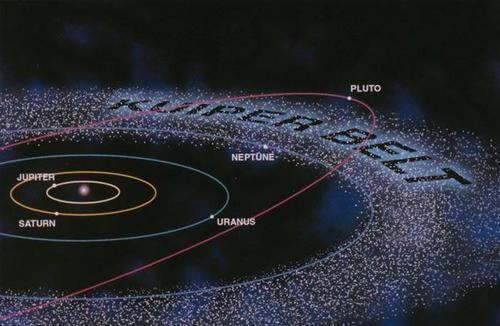 Kuiperov pojas mjesto u kojemu se skrivaju mnogi neobični binarni objekti poput 2001QG298.
