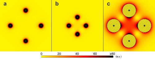 Na slikama možete vidjeti širenje magnetskog polja uz pomoć korištenja magnetskog omotača. Slika vlasništvo: Carles Navau, et al. ©2012 American Physical Society