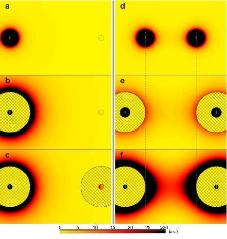 Na slikama vidite magnetski omotač i njegov utjecaj na širenje i smanjenje magnetskog polja. Slika vlasništvo: Carles Navau, et al. ©2012 American Physical Society