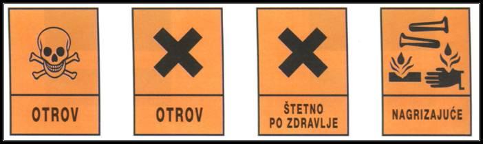 Na etiketama proizvoda koji sadrže ovakve opasne stvari bi zapravo trebale stajati ovakve oznake.