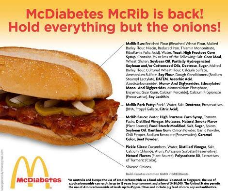 Ovaj sendvič, zbog svoje kaloričnosti, nazvan je i McDiabetes. Slika prikazuje puni popis zajedno s GMO pokazateljima (kliknite za uvećanje).