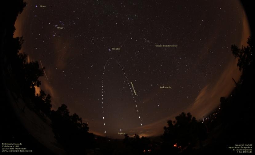 Pozicija zodijačkog svjetla na sjevernoj hemisferi.