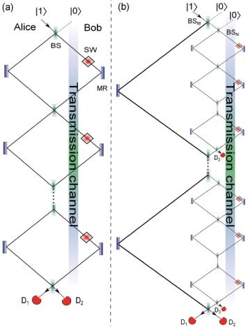 Primjer sheme bezfotonske komunikacije. Slika vlasništvo: Salih et al., Phys. Rev. Lett.