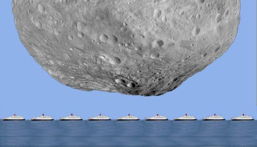 Ako usporedimo asteroid QE2 s istoimenom kruzerom, tada Queen Elisabeth II u vlasništvu Cunarda, nekadašnjeg vlasnika Titanica, izgleda na patuljka devet puta manjeg od crne tamne svemirske gromade.