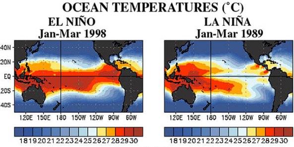 Sjećate li se ovih oceanskih fenomena, ako ne složimo sve djeliće slagalice u jednu sliku, nikada nećemo shvatiti što se događa s našom klimom.