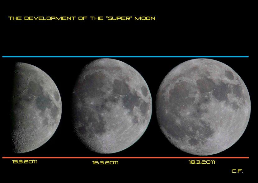 Razvoj super Mjeseca 2011. godine.