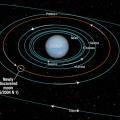 1 novi Neptunov mjesec