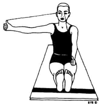 Vježbe joge za oči se temelje na stvaranju jedinstva između očiju i uma, stvaranjem te veze, mi stvaramo nove vizualne putove između mozga i očiju.