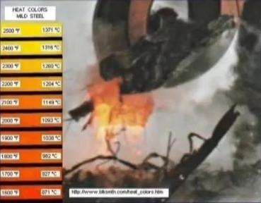 Dio iz nacionalnog pravilnika o istrazi požara i eksplozija i načina na koji se prepoznaje temperatura željeza tretiranog Thermitima po boji.