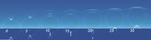 V duge nastaju unutar fenomena nazvanog Parryjev luk.