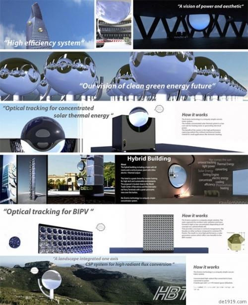 Dizajneri solarne kugle su predvidjeli razne načine iskorištavanja svog izuma.