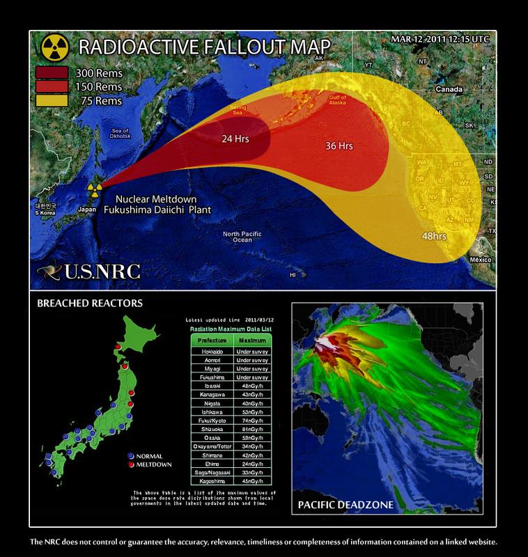 Teško je povjerovati da Pacifik umire zbog radijacije iz Fuksuhime ali nitko ne želi priznati takvo stanje.
