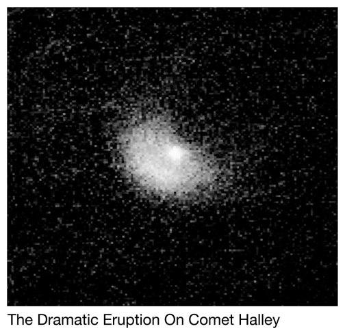 Erupcija na kometi Halley za vrijeme udaljavanja iz solarnog sutava.