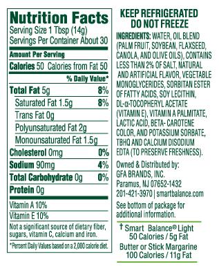 Kako margarin s ovakvim sastojcima može biti prirodan i zdrav?