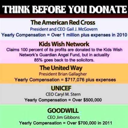Znate li kome ide novac koji ste donirali?