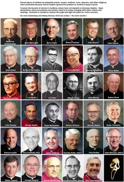Lista sa svećenicima KC-a iz savzne države Minesota. Broj osuđenih svećenika pedofila se sve više povećava, pa ipak Vatikan u svom okrilju čuva tisuće pedofila svećenika.