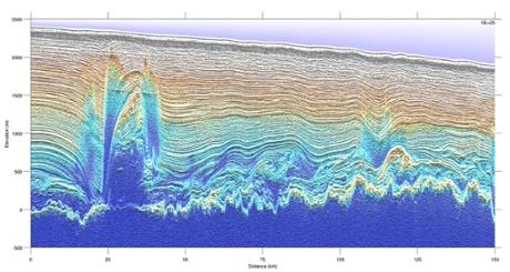 Neobične vertikalne strukture leda snimljene na dubini od jedne milje ispod površine ledenjaka.