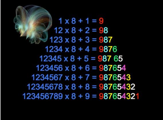 Još jedan jednostavan primjer matematičke ljepote.
