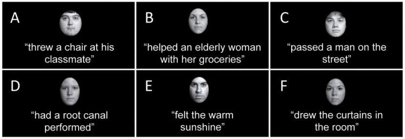 Mozak je vrlo lako zeznuti, to pokazuje studija u kojoj su slike neutralnih prikaza lica povezivana s različitim emocijama i radnjama.
