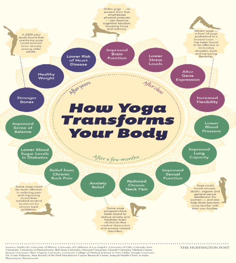 doprinosi joge