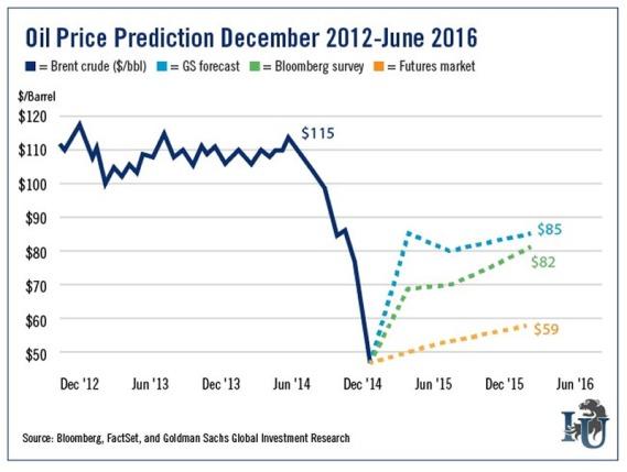 Koliko smo daleko od točke bez povratka, koliko će pad cijena sirove nafte utjecati na ekonomsku nestabilnost na globalnom planu?