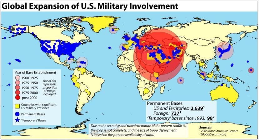Obratite pažnju na lokaciju NATO-vih baza. Izgleda li vama kako Rusija vodi ekspanzionističku politiki ili SAD?