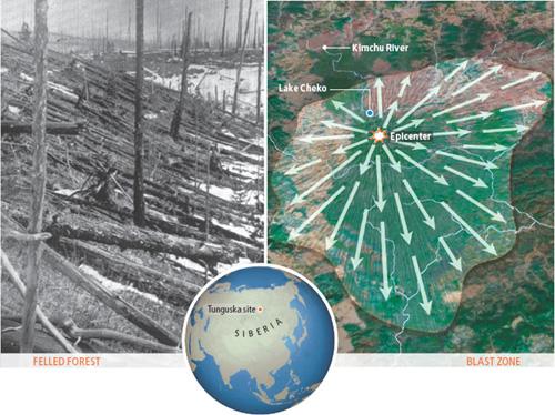 Gotovo zaboravljeni događaj iz Tunguske, obratite pažnju na jakost eksplozije i uništenje koje je uzrokovala, zar mi ništa ne učimo iz povijesti? Je li moguće da nas ne interesira vlastita budućnost? Sličnu sliku smo mogli gledati i u Španjolskoj, da fragmenti komete nisu eksplodirali tako visoko u atmosferi.