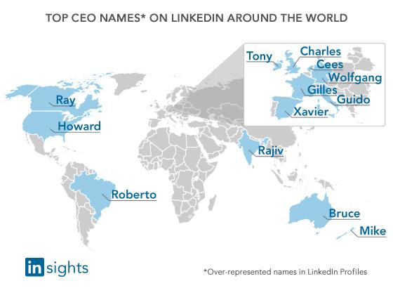 Na grafičkom prikazu koji je izveo LinkedIn možemo vijdeti po zemljama koja su najčešća imena ljudi na rukovodećim pozicijama.