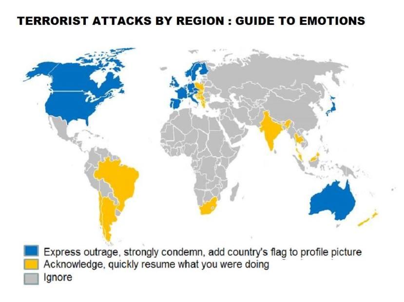 Plavom su označene države nad kojima se gorko plače klada se u njima dogodi teroistički napada, žutom su označene države koje izazovu emocioanlnu reakciju koja se brzo zaboravi, a sivom su označene države za koje uopće nema emocionalne reakcije kada u njima pogibaju nedužni ljudi.