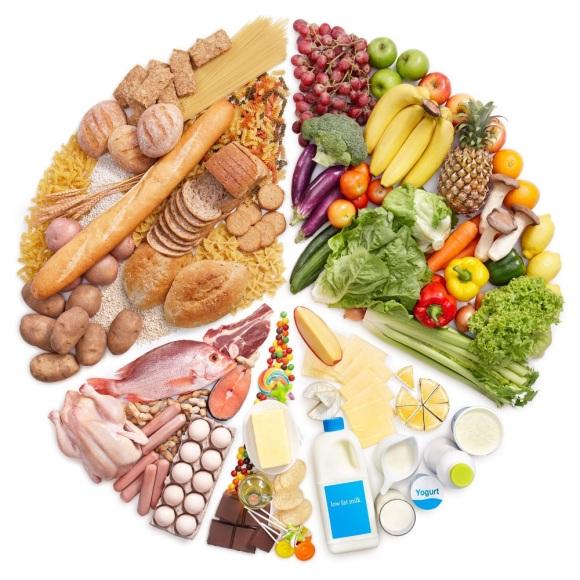 """Iako neki nutricionisti smatraju kako ovakva slika predstavlja uravnoteženu prehranu, pokazalo se kako iza njihovih """"saznanja"""" ne stoje najbolje namjere niti uvjerenja s kojima nas """"bombardiraju"""" imaju veze s činjenicama."""