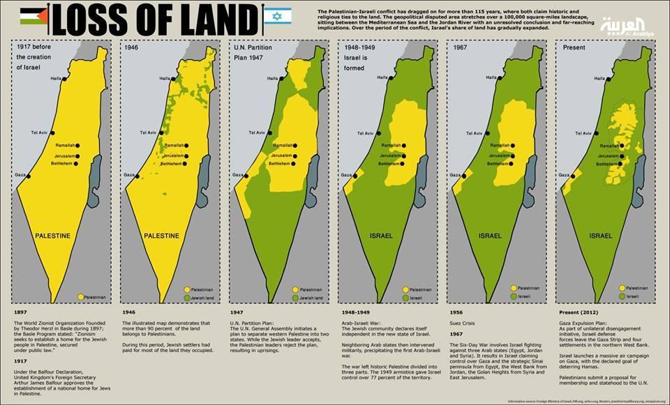Besplatno židovske stranice za upoznavanje israel