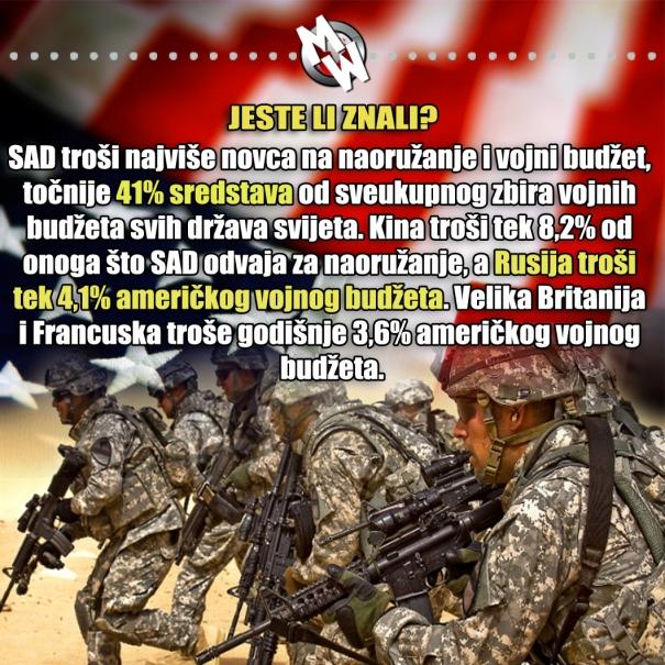 Američki vojni troškovi su ogromni, novac poreznih obveznika se sliva u džepove pomahnitalih psihopata koji u rukama drže vojno-industrijski kompleks.