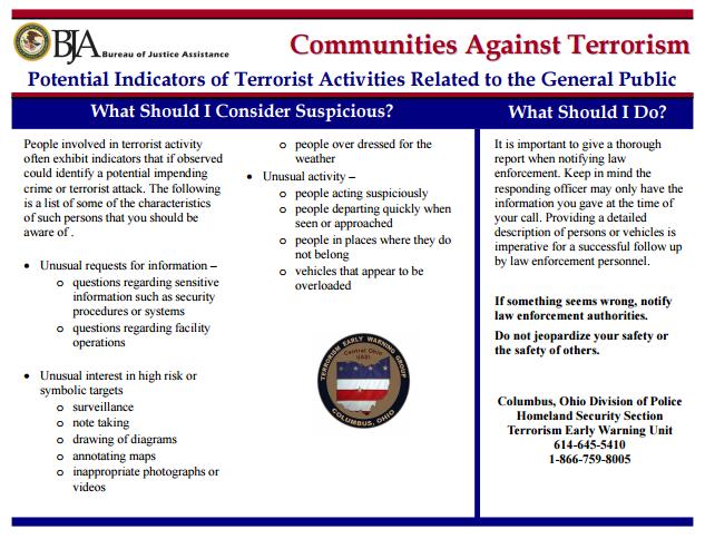 Napuci za prepoznavanje potencijalnih terorista.