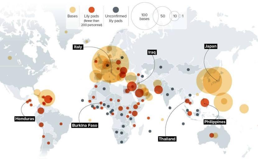 Troškovi američkih baza diljem svijeta su zaista golemi, no Hillary Clinton i Donald Trump smatraju da se isti trebaju dodatno povećati zbog američkih nacionalnih interesa , točnije bolesnog imperijalizma.