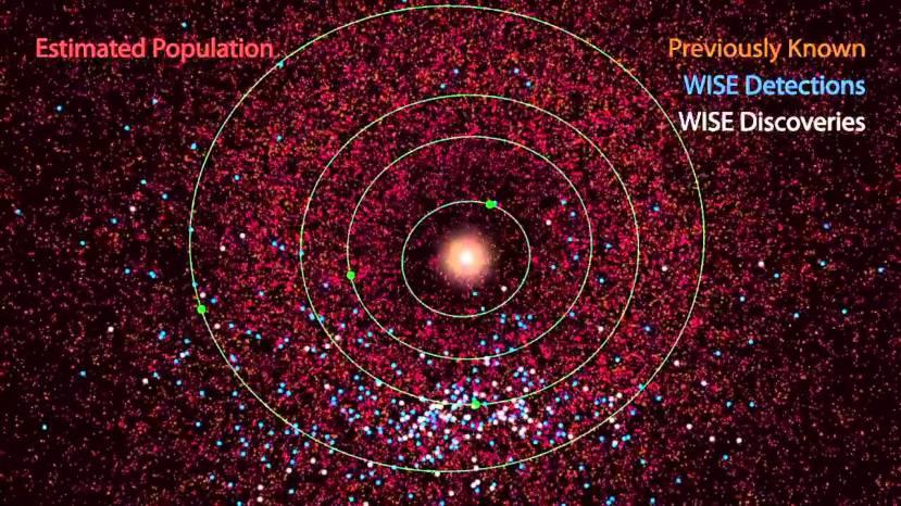 NEOWISE je otkrio puno toga.