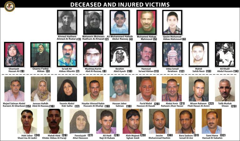 Nevine iračke žrtve.
