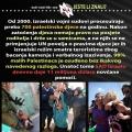 zatočenje palestinske djece