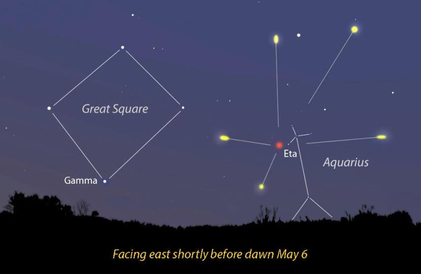 Najbolje vrijeme za gledanje meteorskog pljuska Eta Akvarida, petak rano ujutro prije svitanja. Pravac gledanja istok.