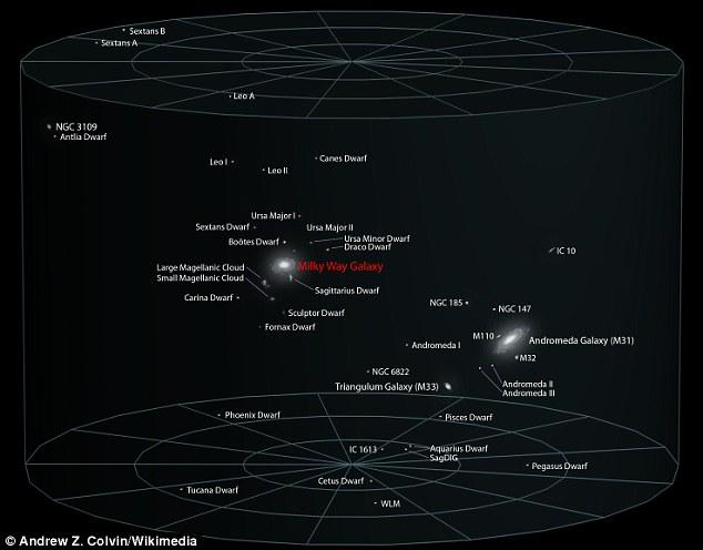 Naše galaktičko jato okupljeno oko Mliječne staze.