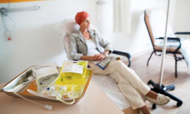 kakav je to lijek kada od njega umire 50% pacijenata u 30 dana, dok je za one koje prežive neefikasan u 97% slučajeva?