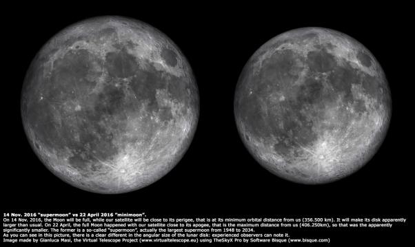 Supermjesec u studenom 2016.