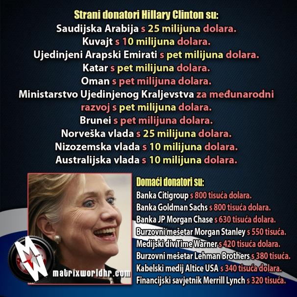 Tko je financirao Hillary Clinton?