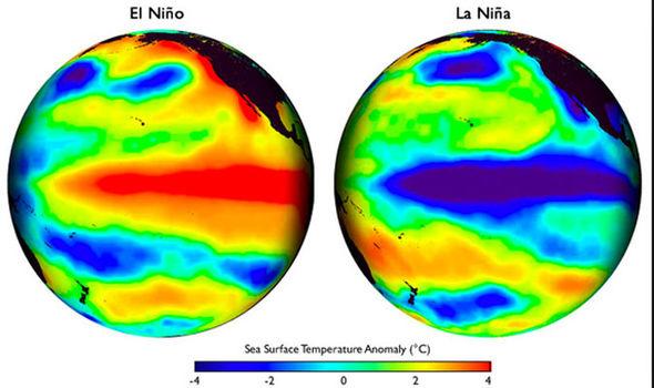 S El Nino fenomenom rastu morske temperature za 3 stupnja iznad prosjeka, a tijekom La Nine te iste temperature padaju nekoliko stupnjeva ispod prosjeka.