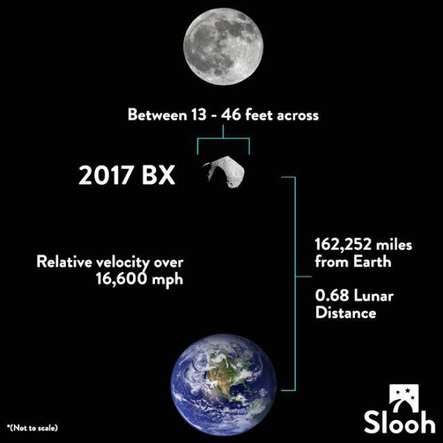 Još jedan blizak prolaz asteroida. Do kada ćemo imati takvu ludu sreću?