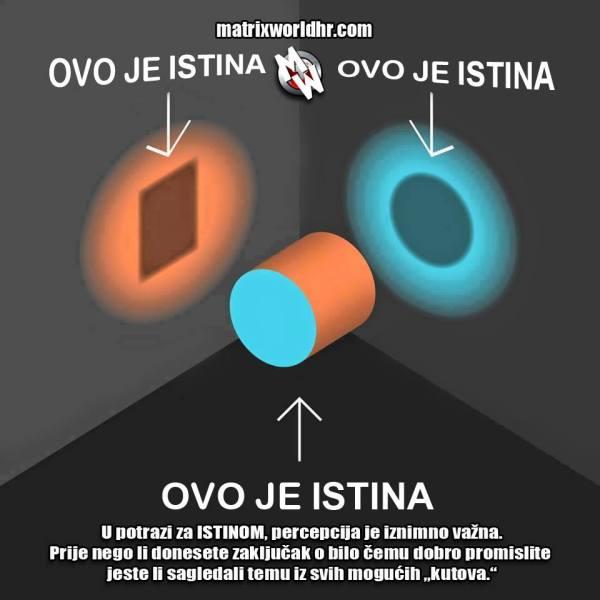 Koliko nas subjektivna percepcija ometa u viđenju objektivne istine?